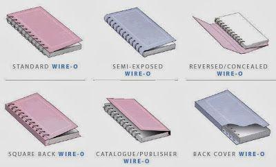 Different types of wiro binding