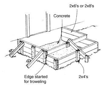 Building concrete steps doesn't have to be difficult. If you want to learn how to build concrete steps just follow my step by step directions.