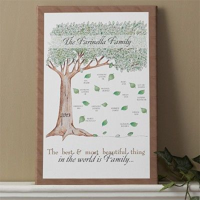 24 best Family Tree Gifts images on Pinterest | Family trees ...