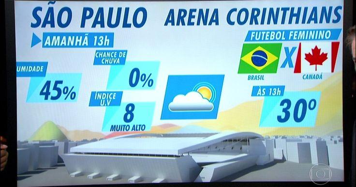 Veja como ir à Arena Corinthians para ver jogo do Brasil no futebol feminino