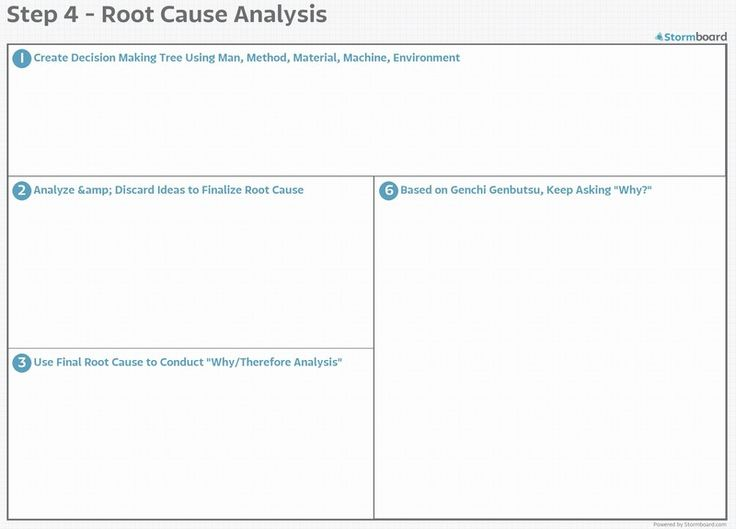 28 best Root Cause Analysis images on Pinterest Project - root cause analysis template