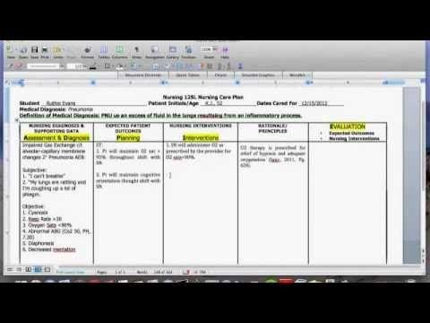 ▶ Nursing Care Plan Tutorial - YouTube