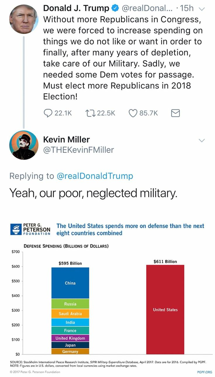 Don't get me wrong, I support the military.  However, that doesn't mean we should be spending ginormous amounts of money on it, especially for bombs, bomber planes (which cost a lot) , etc.  Which not only are expensive but also ineffective/ come at too great a cost to innocent lives.