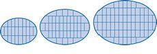 Tarta Ovalada   Una tarta ovalada se mide igual que el anterior, 4 cm. del borde exterior, luego se divide en partes iguales; este modelo de tarta se corta como muestra la figura, 3 cm. de largo x 5 cm. de ancho
