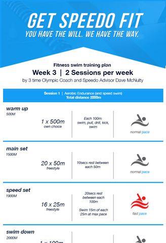 Dave McNulty Swim Fitness Training Plan - Week 3 | Speedo Experience