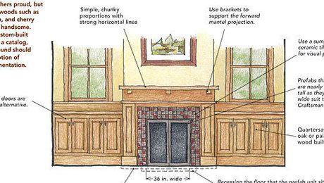 Make a Prefab Fireplace Look Like it Belongs