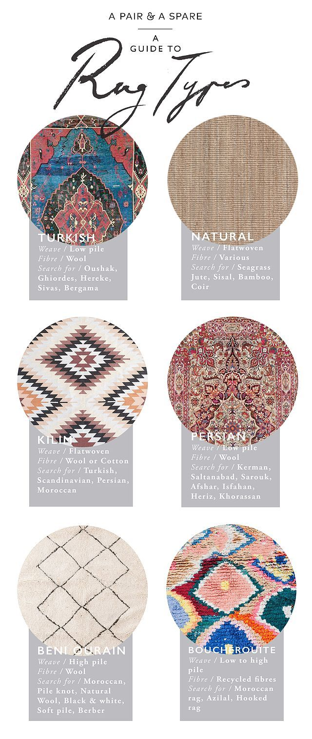 This is going to sound a little extreme, but I seriously believe that rugs have a transformative effect on a space. Which is why I'm excited to share a guide to rug types, those different ones that I