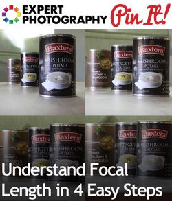 Understand Focal Length in 4 Easy Steps (Expert Photography) [Article includes list of lens types, names, & usage.]