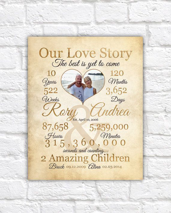 Gifts For Him 10 Year Anniversary Gift Her Home Decor Rustic S