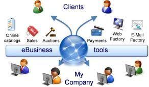 Negocio electrónico o e-business, (acrónimo del idioma inglés electronic y business), se refiere al conjunto de actividades y prácticas de gestión empresariales resultantes de la incorporación a los negocios de las tecnologías de la información y la comunicación (TIC) generales y particularmente de Internet,