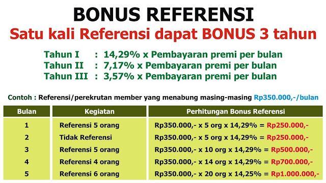 3i Networks Makassar