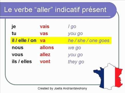 http://youlearnfrench.blogspot.com/  Learn how to conjugate the common verb ALLER (to go) in the present indicative in French.   Aprende como conjugar el verbo basico ALLER el presente indicativo en frances.