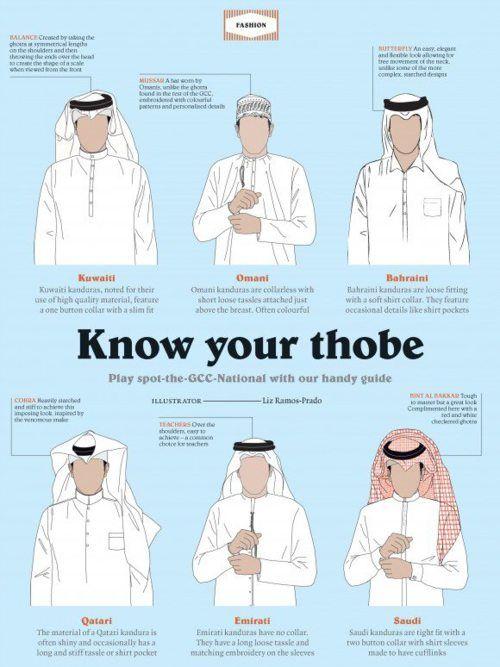 Know your thobe 1) Kuwaiti 2) Omani 3) Bahraini 4) Qatari 5) Emirati 6) Saudi;  I had no idea.  Good to know