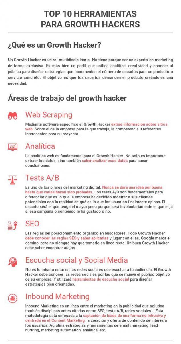 ¿Qué es y qué hace un Growth Hacker? | EAE Top herramientas de growth hacking