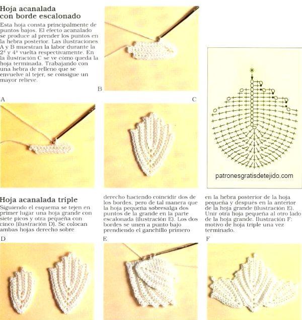 47 mejores imágenes de Crochet irlandes en Pinterest | Crochet ...