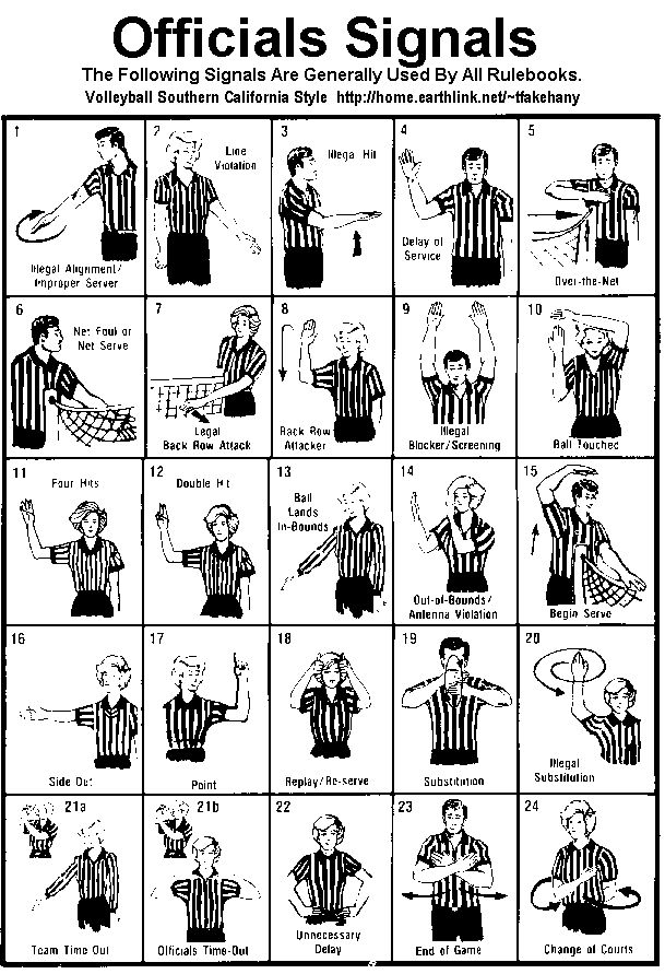 I should really learn these . Some of them i do but there common ones like touch and out signals