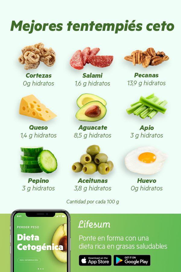 Prueba Nuestros Nuevos Planes Cetogenicos De Perdida De Peso Para Comenzar A Ver Resultados Reales Health Food Eating Organic Natural Cough Remedies
