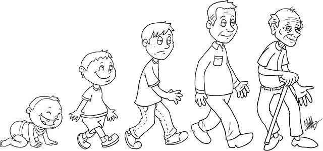 Etapas Del Desarrollo Humano Para Ninos Para Pintar Imagui Human Life Cycle Mini Canvas Art Preschool Themes