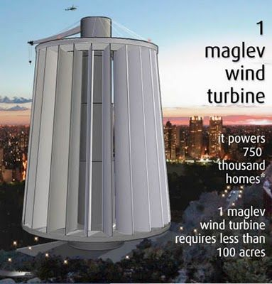 Turbina de levitação magnética