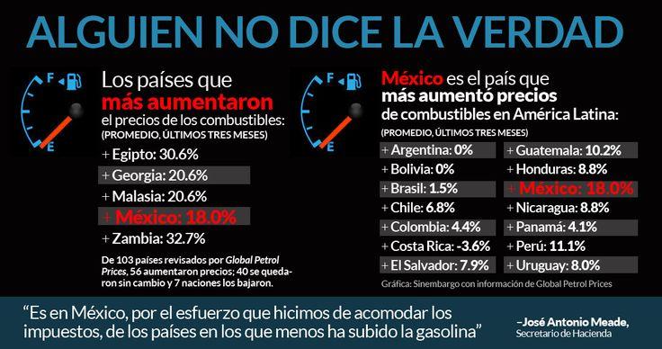 Ha pasado una semana. El domingo 1 de enero, los mexicanos amanecieron con un aumento del 20 por ciento en los combustibles a pesar de las reiteradas promesas del Presidente Enrique Peña Nieto de que, con la Reforma Energética, las gasolinas y el Diésel disminuirían de precio. El anuncio fue hecho e