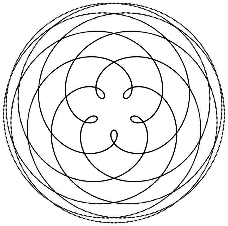 path of venus