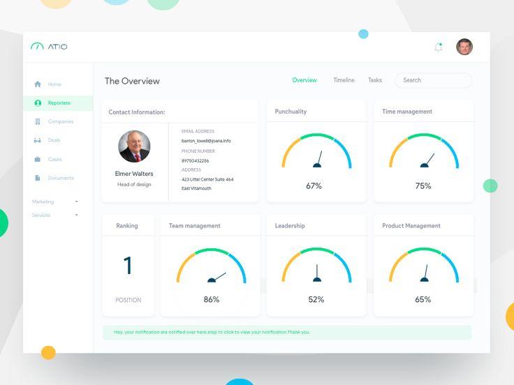 Dashboards Inspiration 2017 – Muzli -Design Inspiration