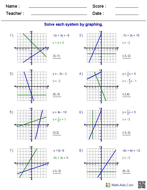 Printables Algebra 1 Graphing Worksheets 1000 ideas about algebra worksheets on pinterest help solving two variable systems of equations by graphing