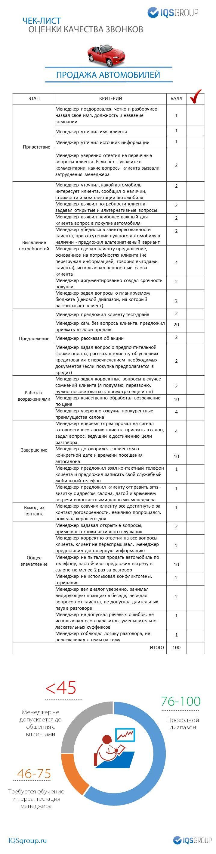 Чек-лист оценка качества звонков менеджеров по продажам автомобилей