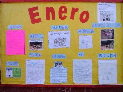 Best 20 periodico el mural ideas on pinterest que es for Estructura del periodico mural