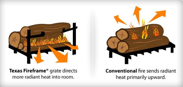 See why more heat is directed into the room with the Texas Fireframe grate than with conventional grates. www.TexasFireframe.com