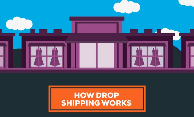 Drop shipping 101 Infographic from SPS Commerce | SPS Commerce