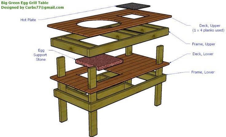 my big green egg table build