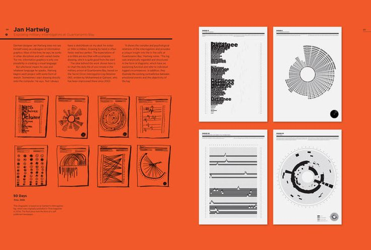 2 | How Designers Turn Data Into Beautiful Infographics | Co.Design | business + design
