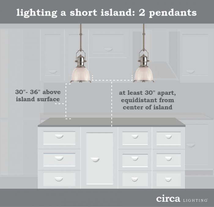 how to install pendant lighting. i put this in to help decide if we need 2 or 3 lights how install pendant lighting