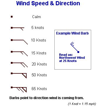 How to Read a Weather Map and Understand the Symbols: Wind Barbs Show Wind Direction and Speed in Knots