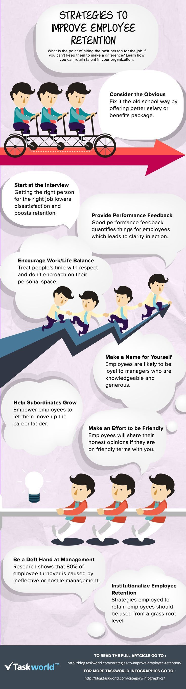 Management employee engagement management and motivation strategies to improve employee