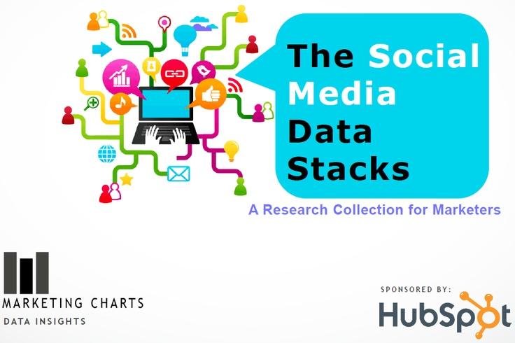 45 Amazing Social Media Charts & Graphs