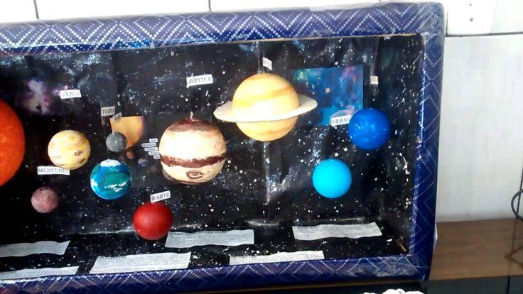 Maquete do sistema solar 2016