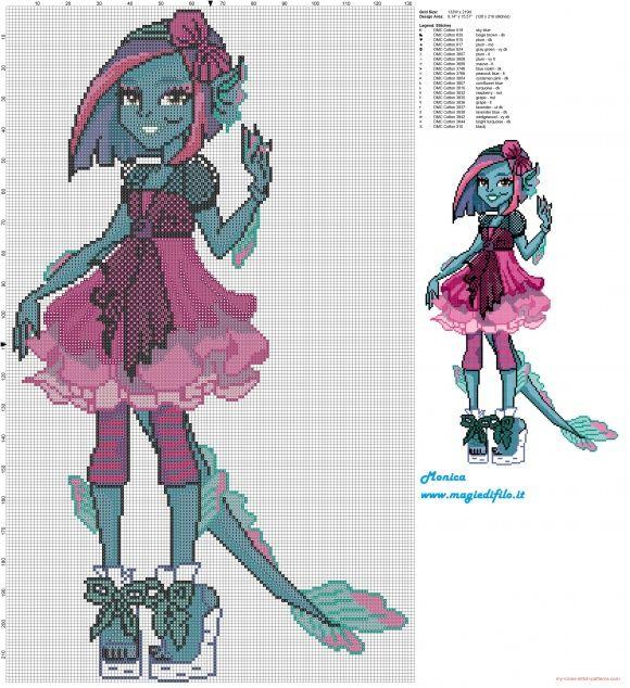 Grimmily Anne Mcshmiddlebopper (Monster High) grille point de croix