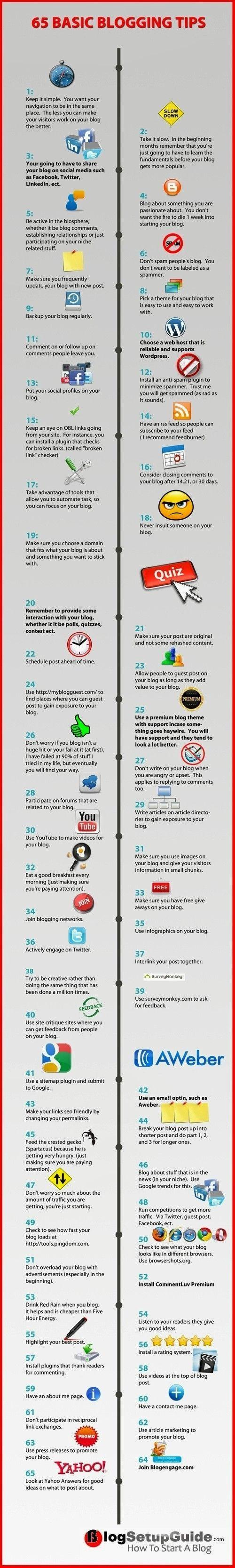 65 Basic #Blogging #Tips [BlogSetupGuide] #infografía