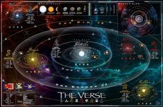 Map of the Firefly 'Verse