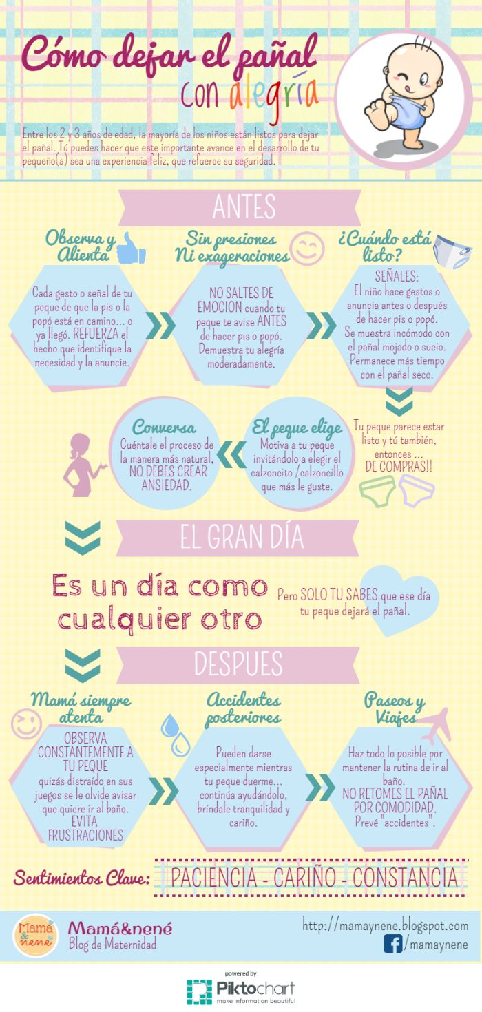 Infografia-como-dejar-el-pañal-mamaynene
