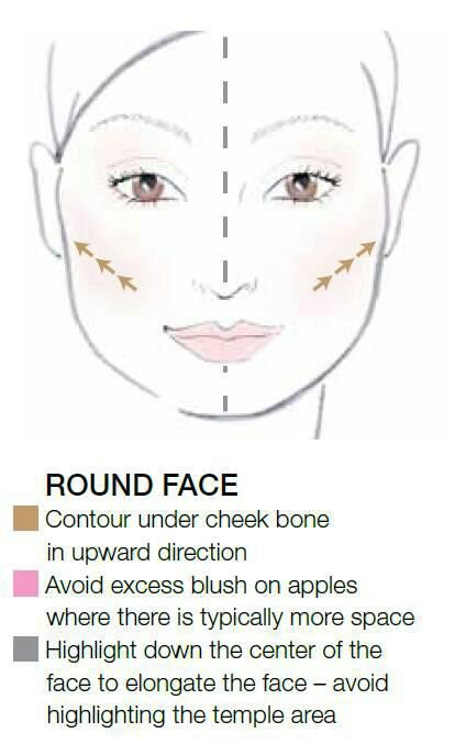 How to contour a round face.