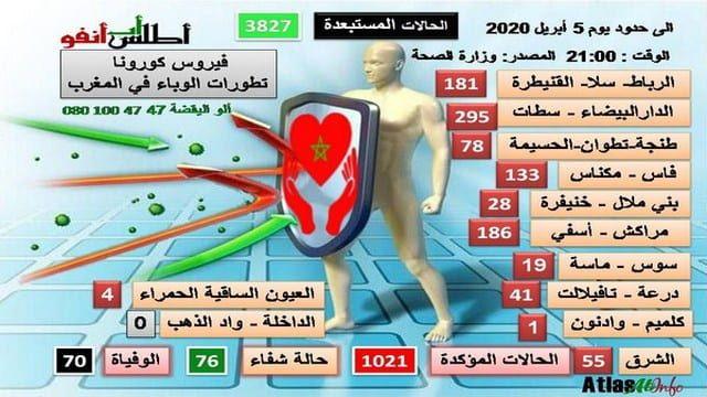 فيروس كورونا بالمغرب 1021 حالة مؤكدة بالمغرب وتماثل خمس حالات جديدة للشفاء Map Map Screenshot