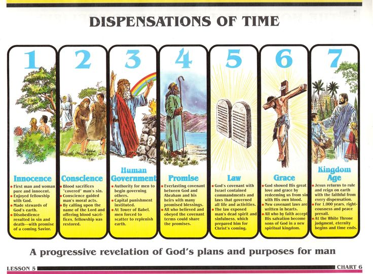Bible Life Ministries - The Seven Dispensations.