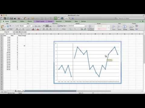 Adding Phase Change Lines in Microsoft Excel 2011 (Mac) - YouTube