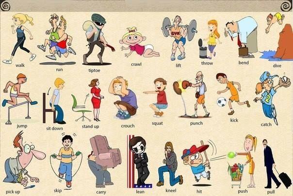 เรียนภาษาอังกฤษ ความรู้ภาษาอังกฤษ ทำอย่างไรให้เก่งอังกฤษ  Lingo Think in English!! :): คำศัพท์ภาษาอังกฤษน่ารู้เกี่ยวกับ Action Verbs กริย...