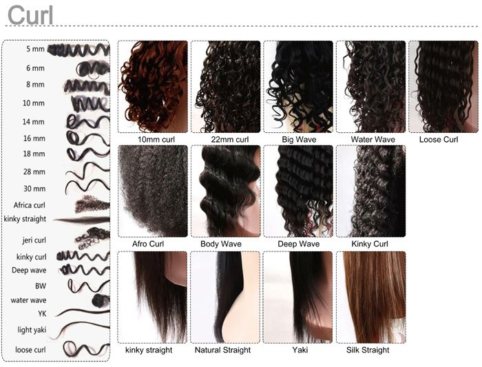Best 25 Hair Type Chart Ideas On Pinterest Black Hair