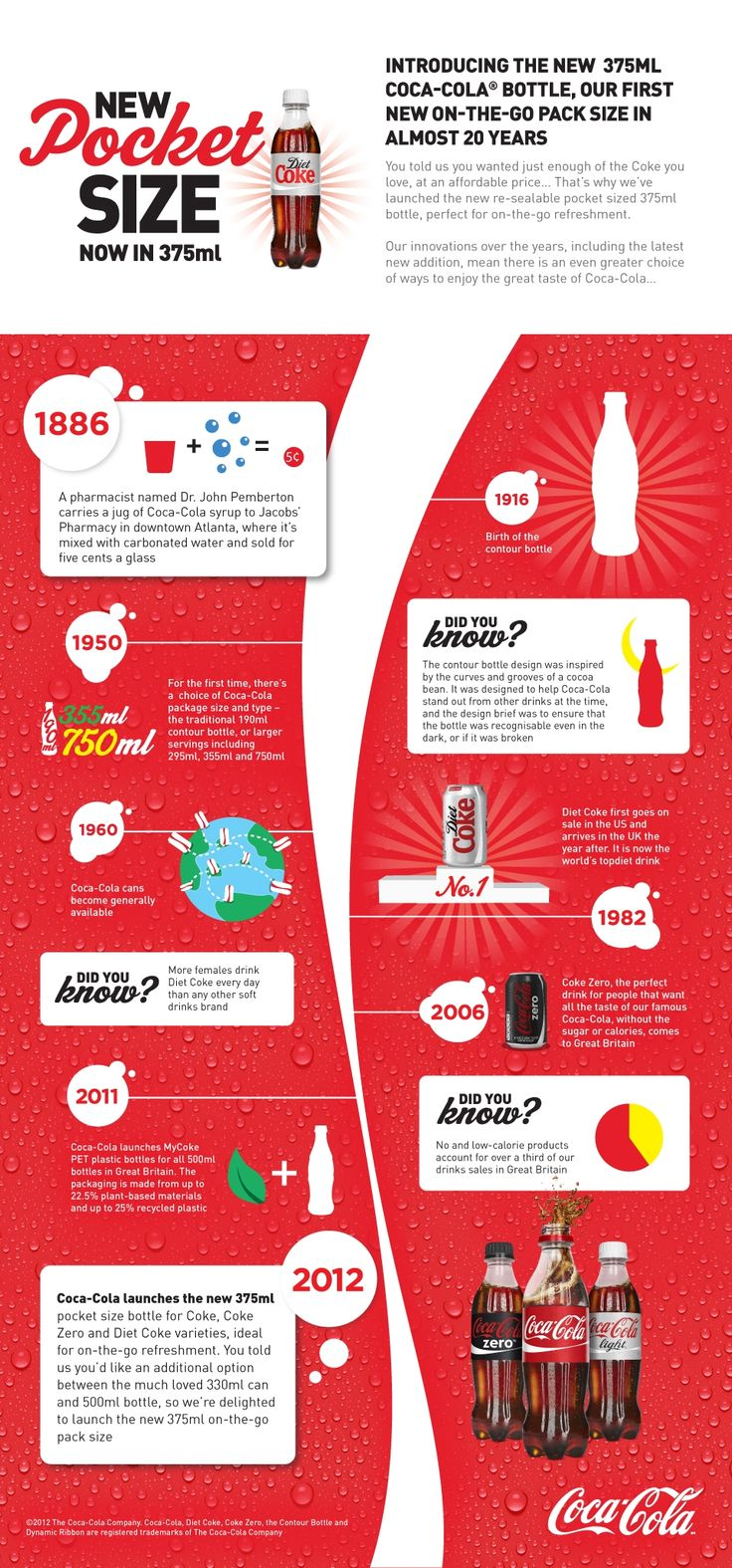 Coca‑Cola 375ml Packaging Infographic : Our Packaging At A ...