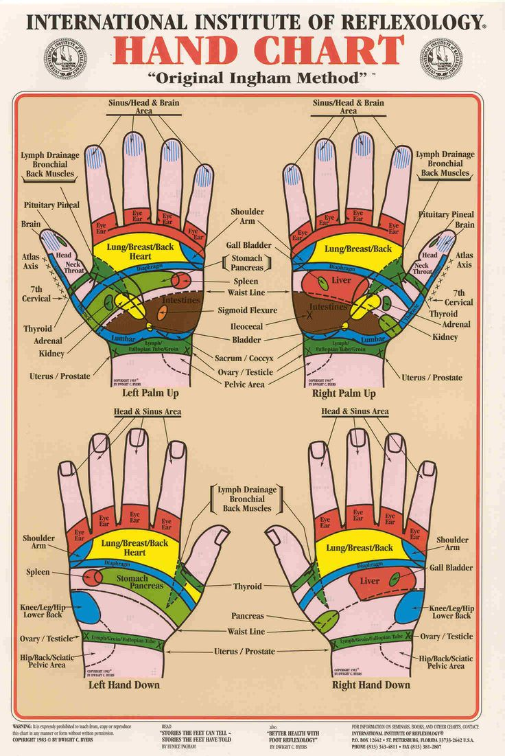 Reflexology www.acupunctureconnections.com